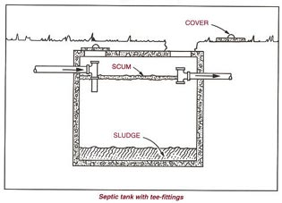 Septic Tank with Tee-Fitting